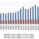 日本では、韓流よりもさらに大きな潮流がすでに始まっていた
