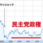 「日本乗っ取り」が着々と進行している事態に危機感を抱け