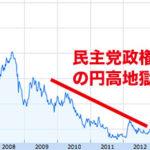 モノ作り脱却を説いて日本を崩壊させようとしていたマスコミ