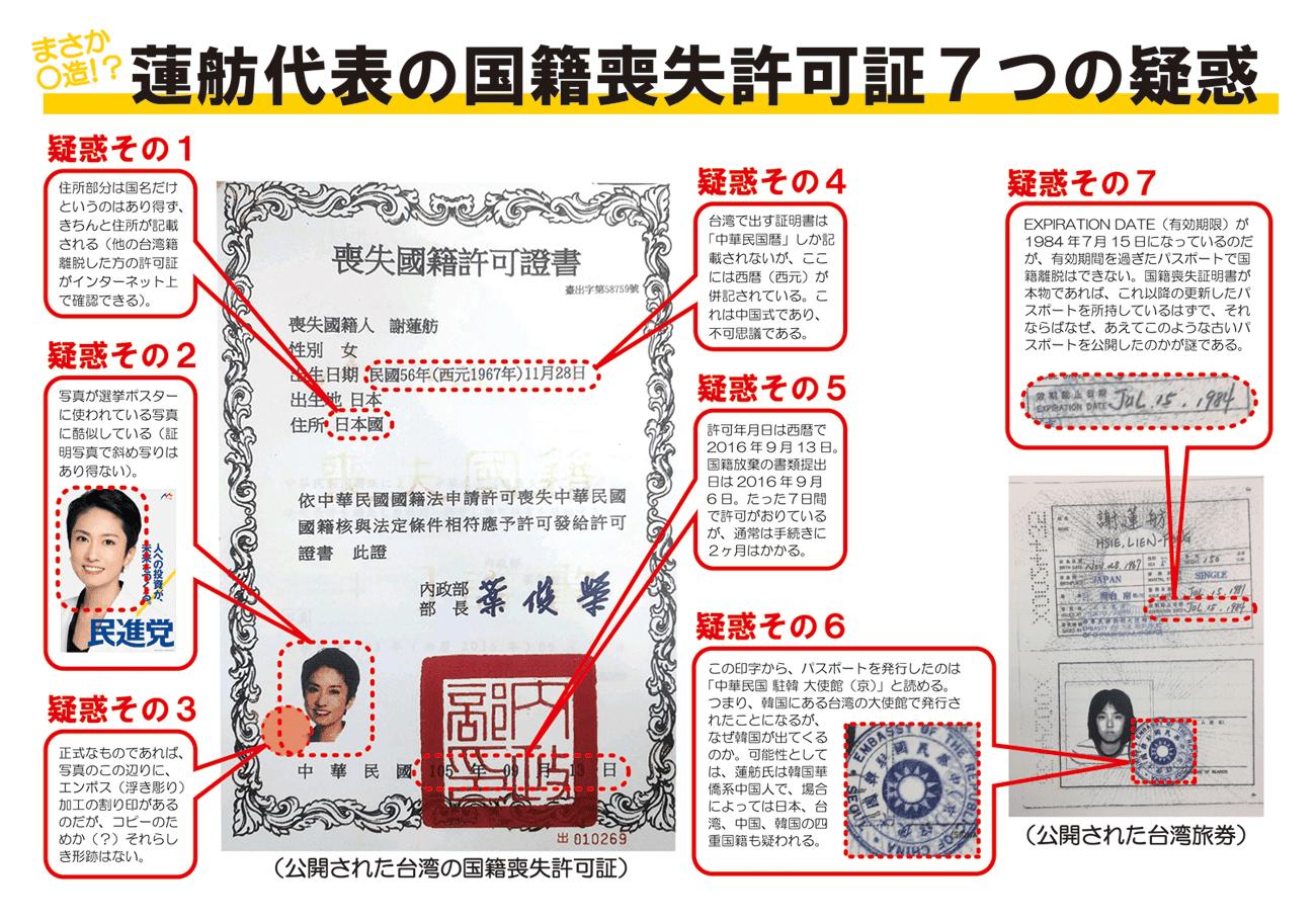 村田蓮舫の『国籍喪失許可証7つの疑惑』を報じないマスコミ