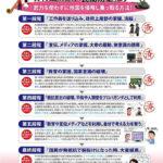 もう日本の国益を損なう政党やマスコミに好き勝手させるな