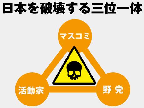 杉田水脈氏への攻撃は反日マスコミのいつもの見え透いた手口である